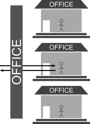 Single person office